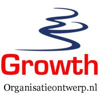Organisatieontwerp.nl